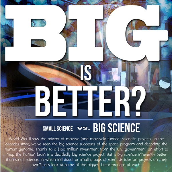 Big is Better?: Small Science vs. Big Science